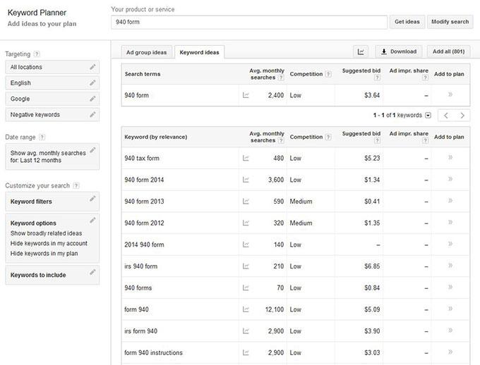 online business idea search volume