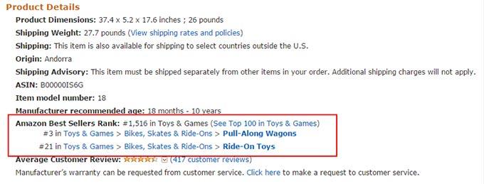 Product Rank on Amazon