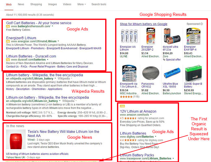 shrinking real estate on search results