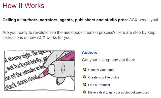 How ACX works for making and audio book